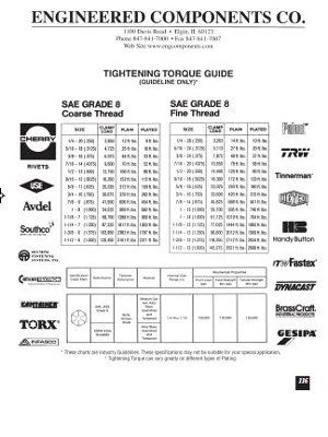 Torque Tightening Guide SAE Grade 8